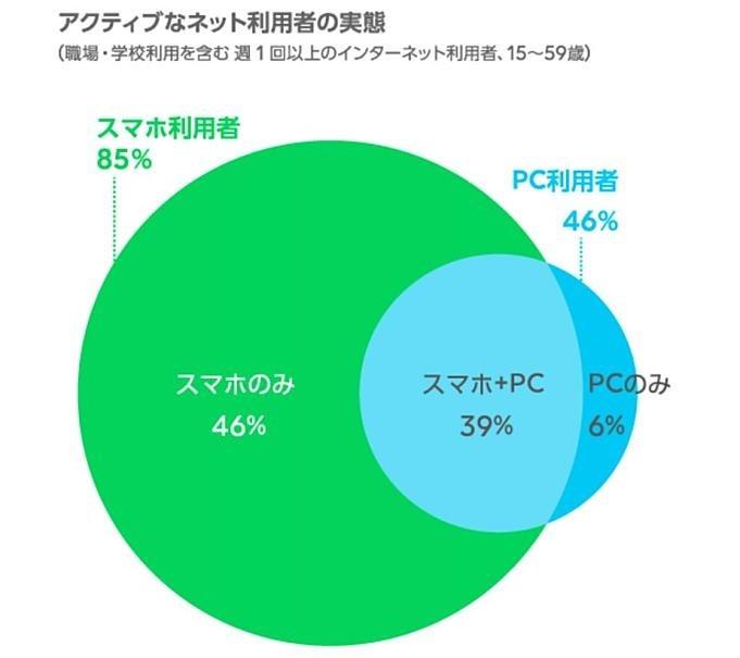 line-news-20170725
