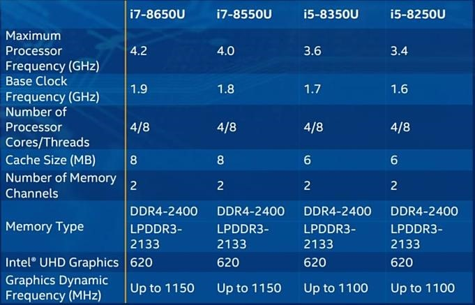 8th-gen-intel-core-product-overview.3