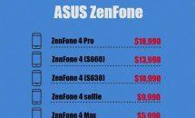 ASUS ZenFone 4/4 Proを含めた4機種の価格表リーク、ZenFone 4 Maxで価格比較
