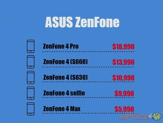 ASUS-ZenFone4-series-PriceList-Lakes