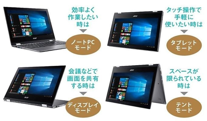 Acer-SP111-32N-A14P.1