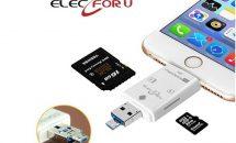 iOSも対応の『ElecForU カード リーダー』開封レビュー、2製品クーポン付き