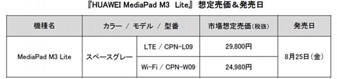 HUAWEI-MediaPad-M3-Lite.3