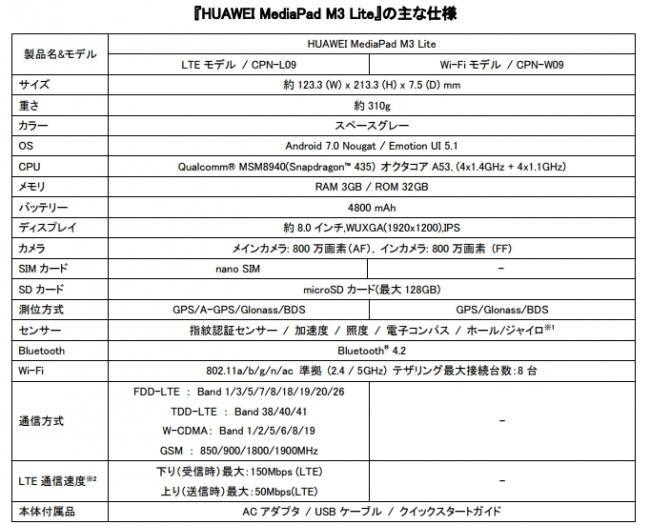HUAWEI-MediaPad-M3-Lite.spec