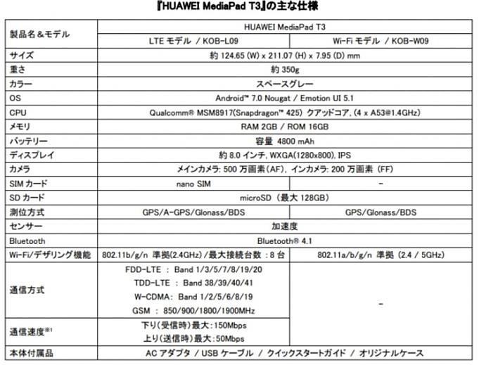 HUAWEI-MediaPad-T3.1