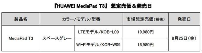 HUAWEI-MediaPad-T3.4