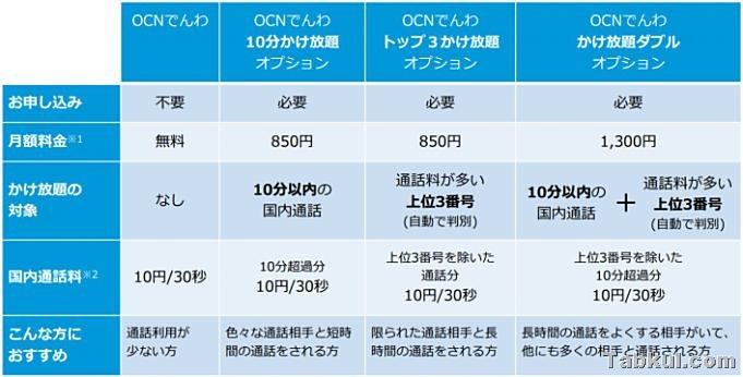 OCN-news-20170824.3
