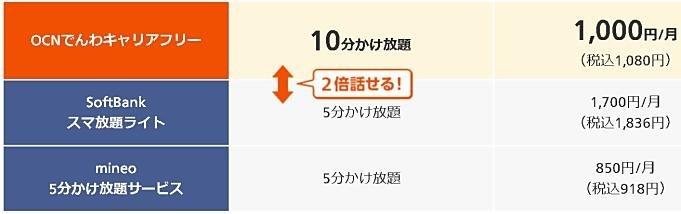 OCN-news-20170824