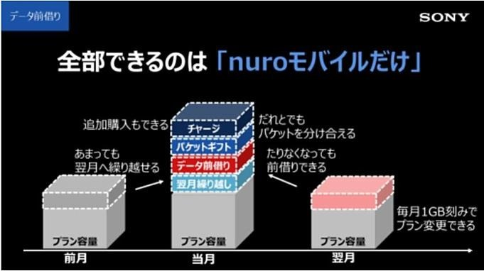 nuromobile-news-20170801.2