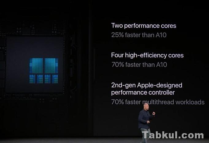Apple-event-20170913.44