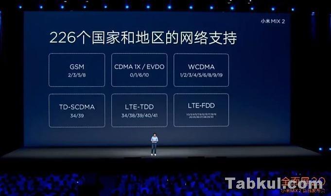 Xiaomi-Mi-Mix2.06