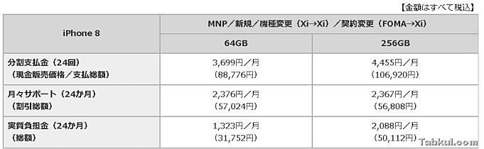 iPhone8-nttdocomo-20170915