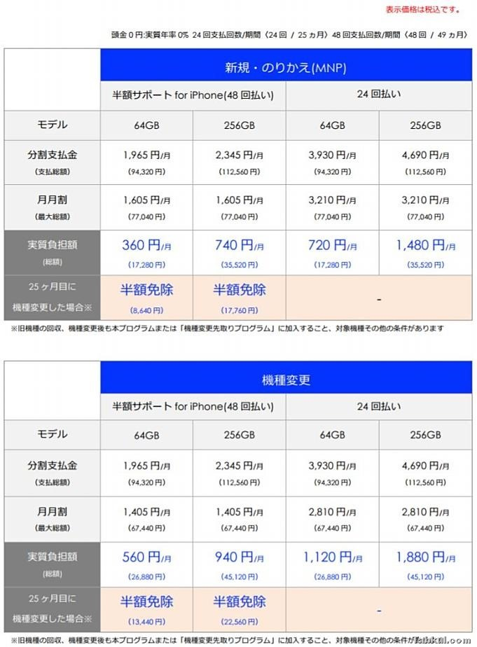 iPhone8-softbank-20170915