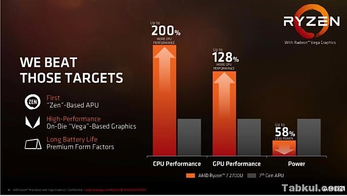 AMD-Ryzen.mobile-2