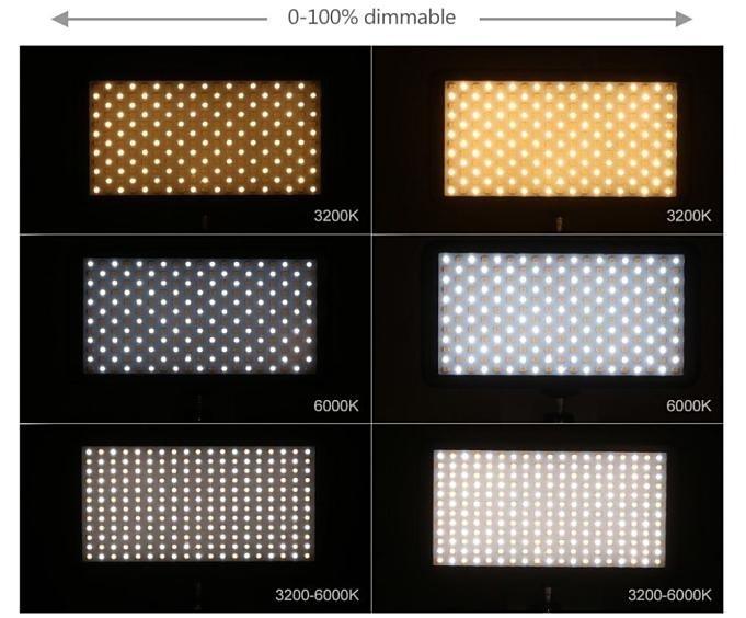 Andoer-LED-Video-Light-tabkul.com-review.2
