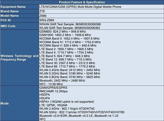 ZTE-Axon-M-spec-FCC