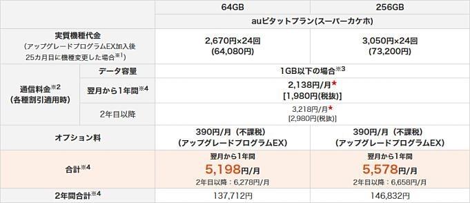 kddi-iphonex-price
