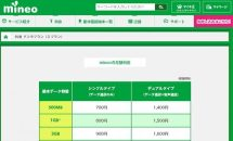 mineo、ユニバーサルサービス料が不要な「020番号」データ通信SIM提供開始を発表