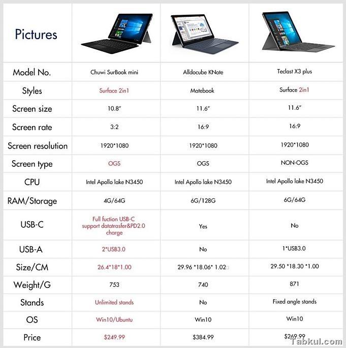 GearBest-Sale-Chuwi-SurBook-Mini.04