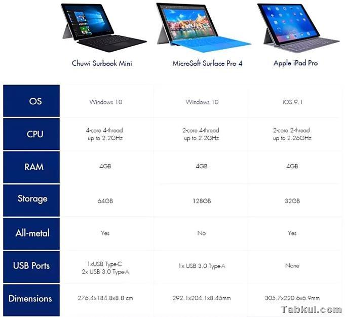 GearBest-Sale-Chuwi-SurBook-Mini.09