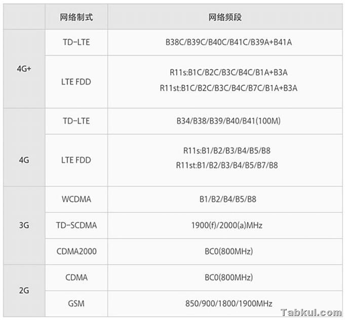 OPPO-R11s.-and-R11s-Plus.spec.1