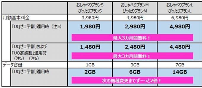 UQ-mobile-news-20171208.01