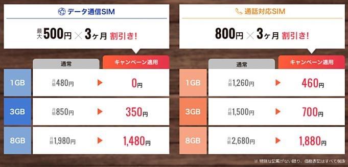 dmm-sale-20171205.01