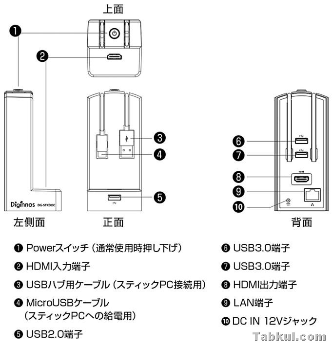 DG-STK4.03