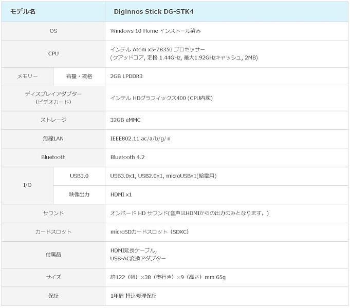 DG-STK4.04