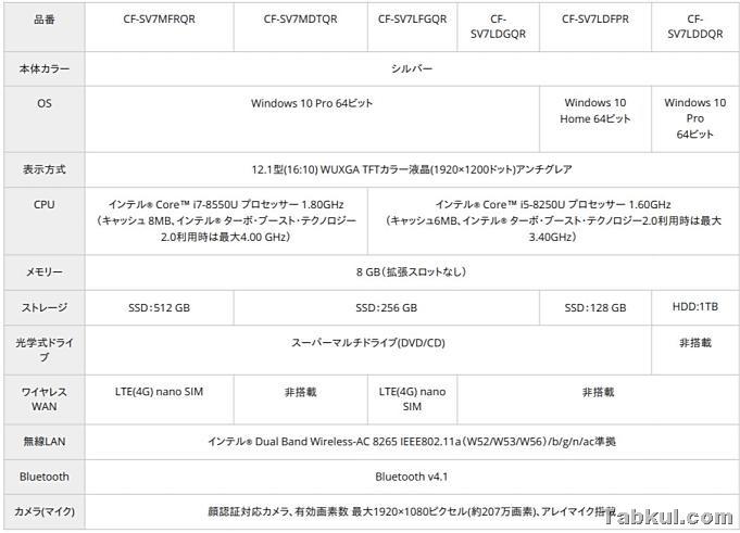 Panasonic-news-20180125.02