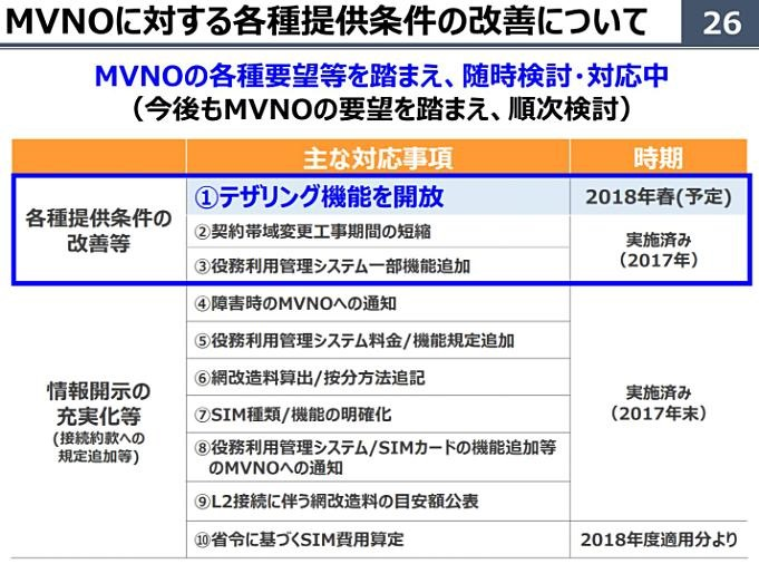 softbank-news-20180123