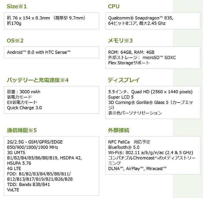 HTC-U11-red
