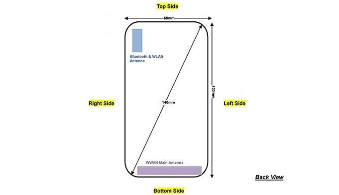 Nokia-FCC-20180201
