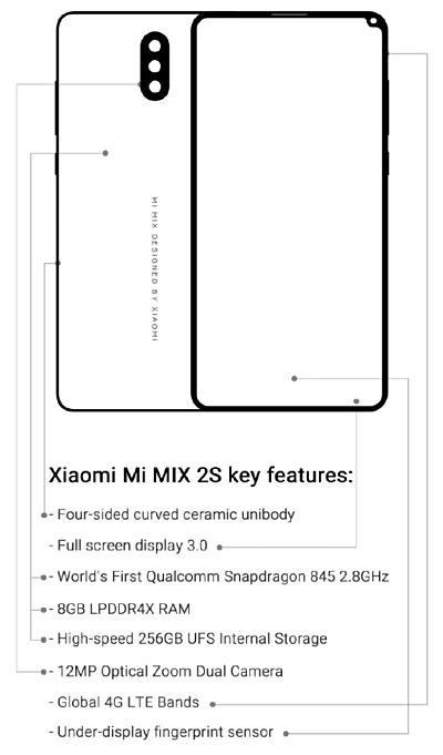 Xiaomi-MI-MIX-2s-renders.02