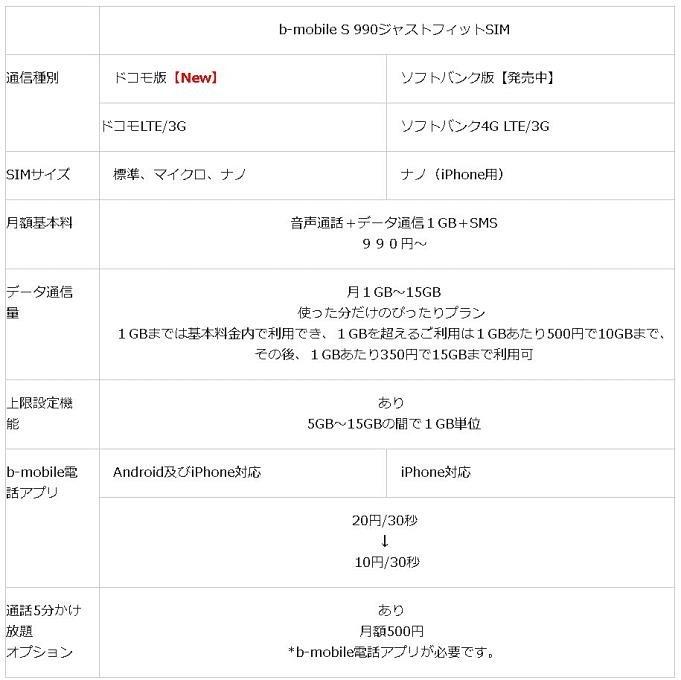j-com-news-20180425.3