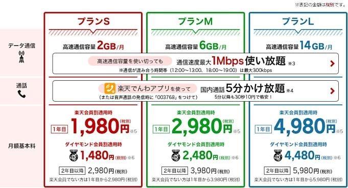 rakuten-mobile-news-20180410