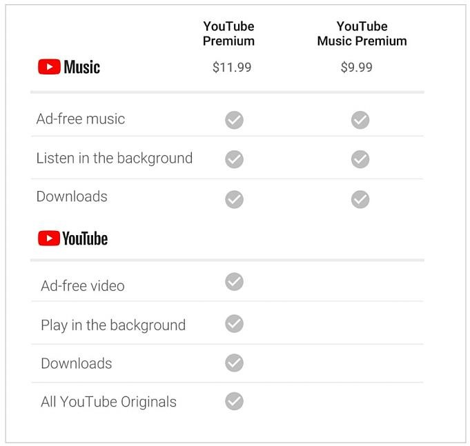 YouTube-music-comming-soon.2