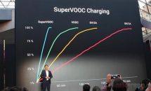 OPPO Find X Automobili Lamborghini Edition、急速充電Super VOOC初搭載スマホに