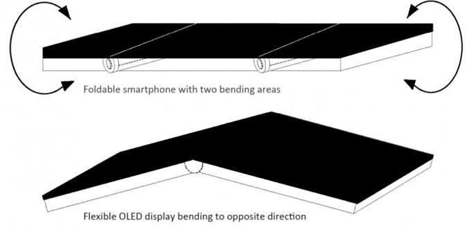 motorola-foldable-oled-patent.1
