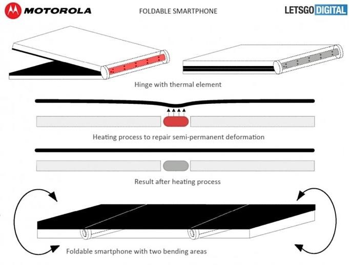 motorola-foldable-oled-patent