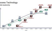 Qualcomm、2018年後半にパソコン向けSnapdragon 1000を発表か/TDP12Wとも