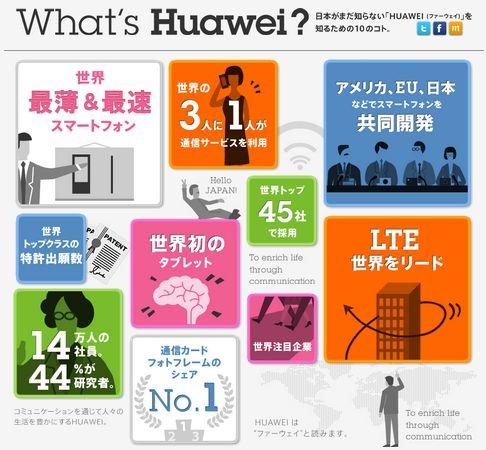 中国スパイ企業として、ファーウェイ ( Huawei ) と ZTE が名指しされた件 – 真夜中のガジェッター第17話