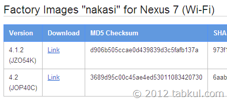 グーグル、Nexus 7向け「Android 4.2」 Factory Image を公開、ダウンロードしてみた