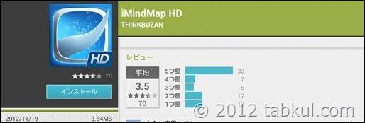 Nexus 7 仕事効率化 | マインドマップ アプリ「iMindMap HD」の機能と感想