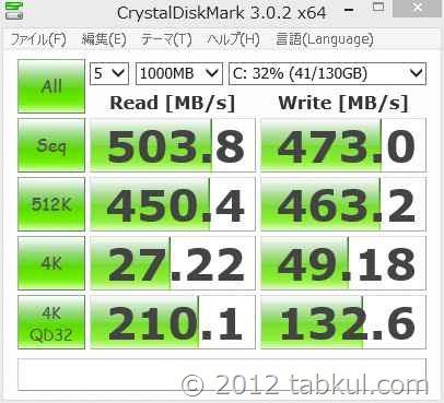 VivoBook X202E 購入レビュー10 | SSD化に成功、HDDとのベンチマーク比較