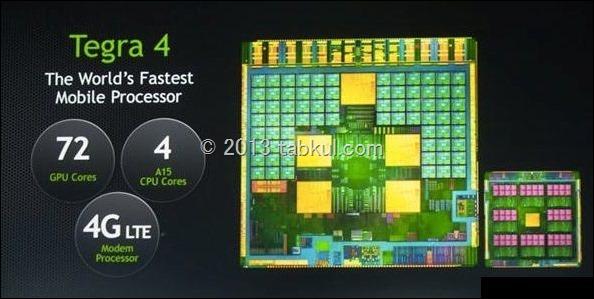 NVIDIA、次世代クアッドコアプロセッサ「Tegra 4」を発表、スペック比較など