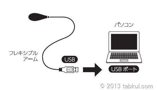 モバイルバッテリー 活用術 | 非常用にも使えるUSB LEDライト 4選