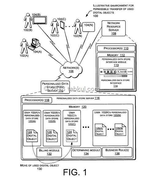 米アマゾン、デジタルコンテンツの再販・取引に関して特許取得