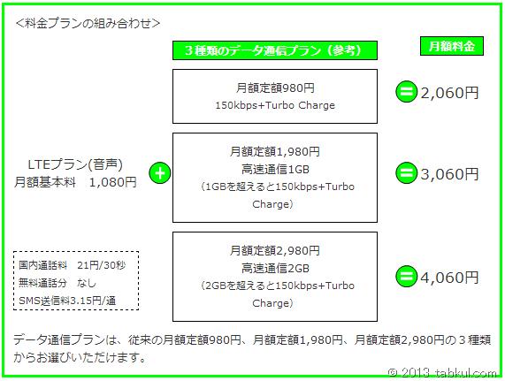 日本通信、「通話+Xiデータ通信」=月額2,060円なサービスを3/22より開始へ