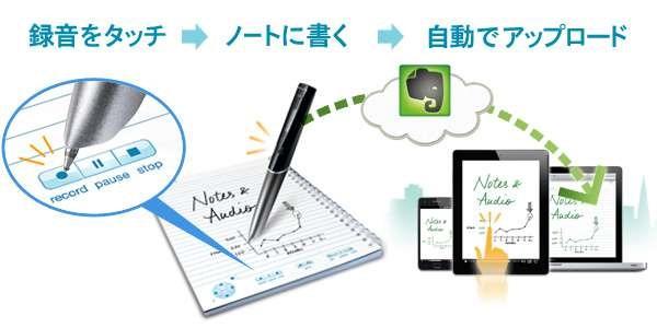 待ってたよ!Wi-Fi +Evernote連携「Livescribe wifi スマートペン」が5/31より国内発売へ、動画など